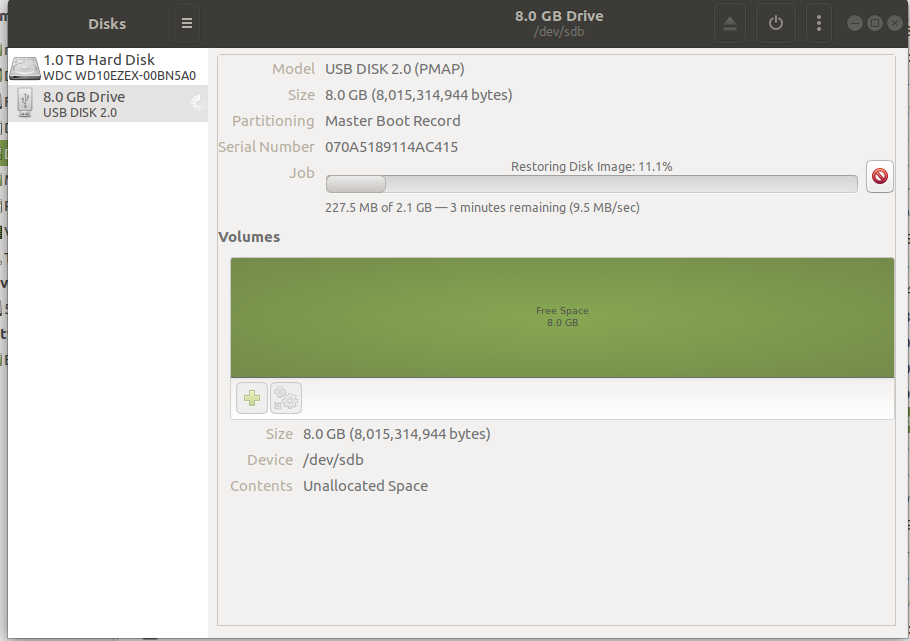 Screenshot of GNOME Disks writing data